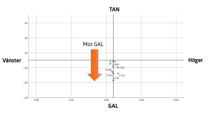 Tan-gal